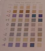 20w Pro Colour Range 2